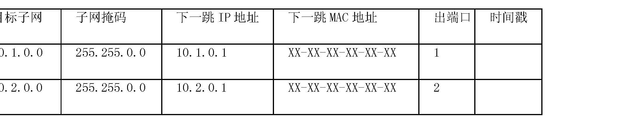 Figure CN102185772BD00071