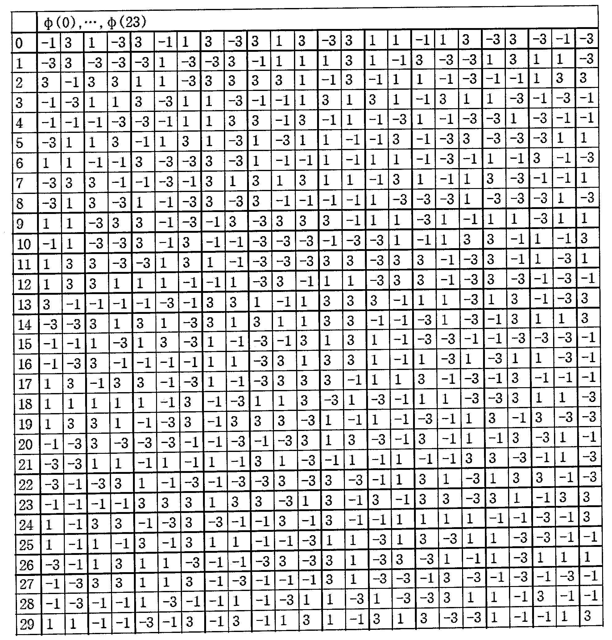 Figure 112011500951185-pat00014