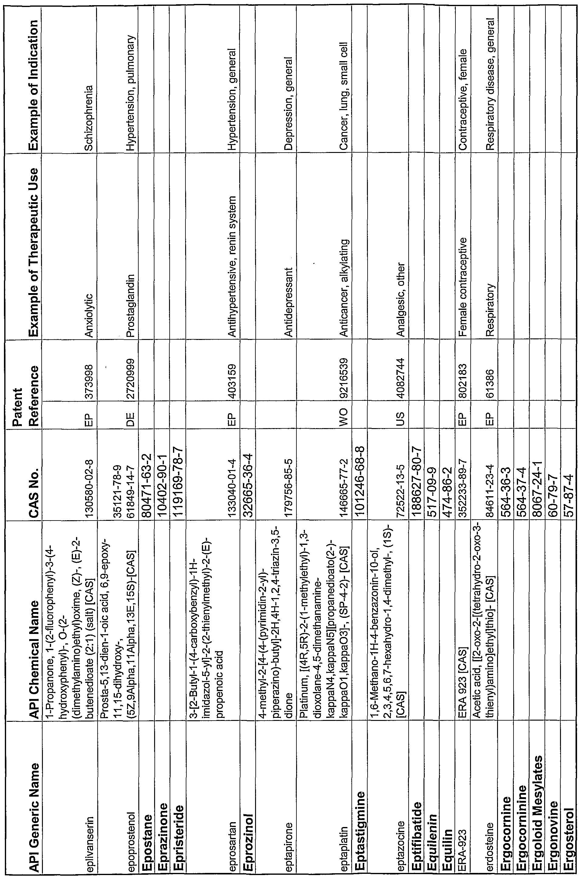 Figure imgf000267_0001
