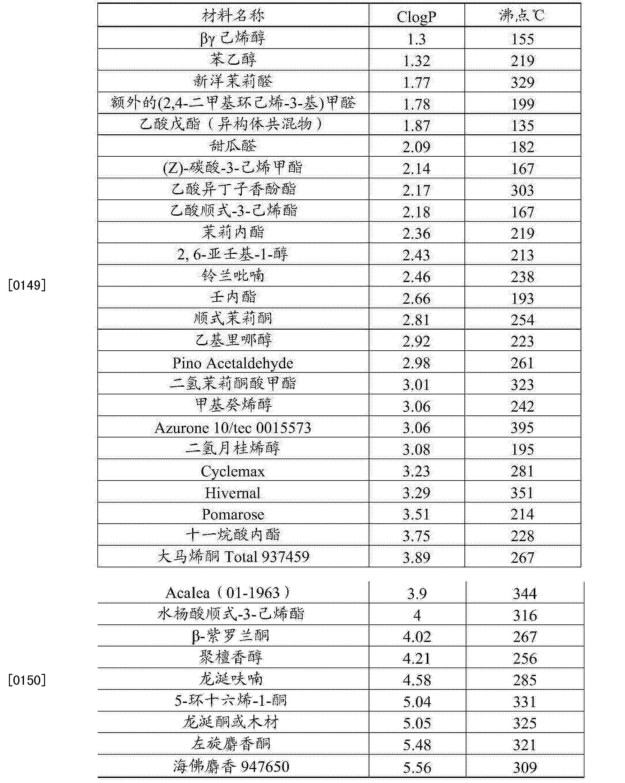 Figure CN103458858BD00151