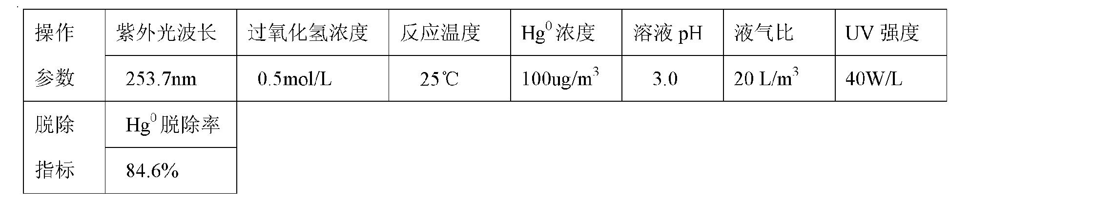 Figure CN101947409BD00093