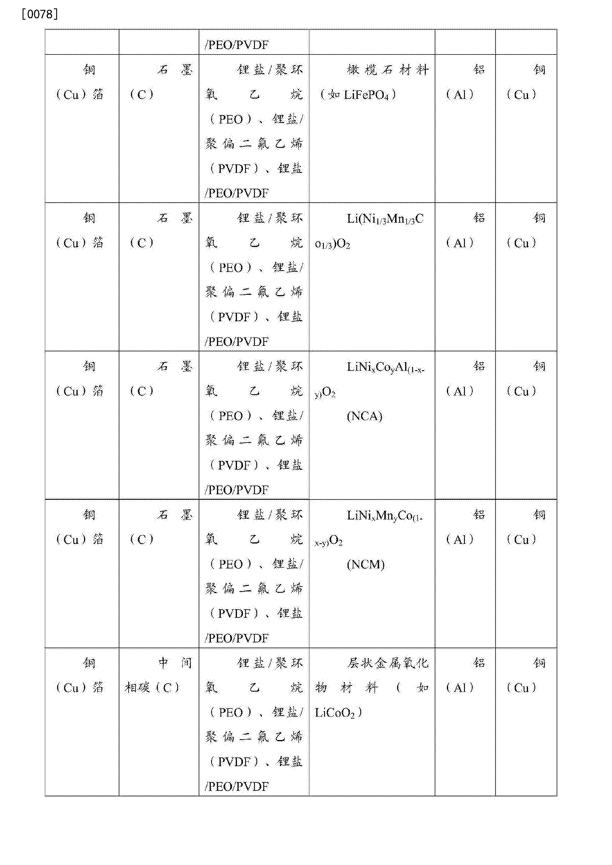 Figure CN105755446AD00161