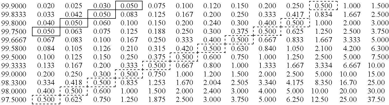 Figure US08524695-20130903-C00007