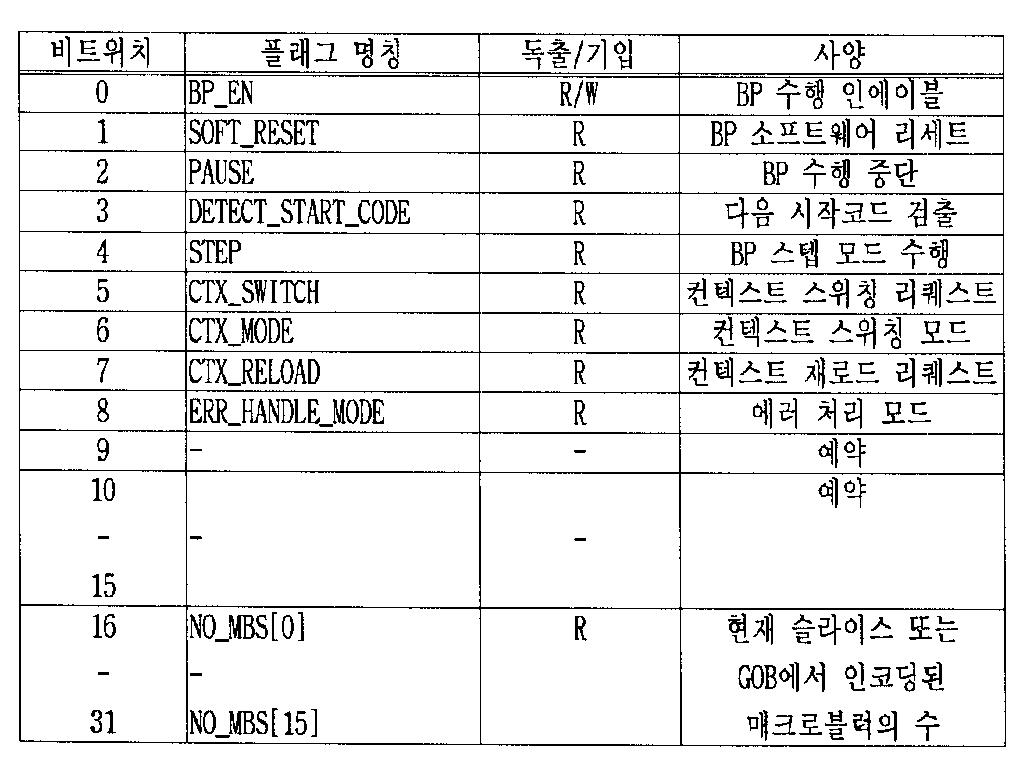 Figure kpo00066