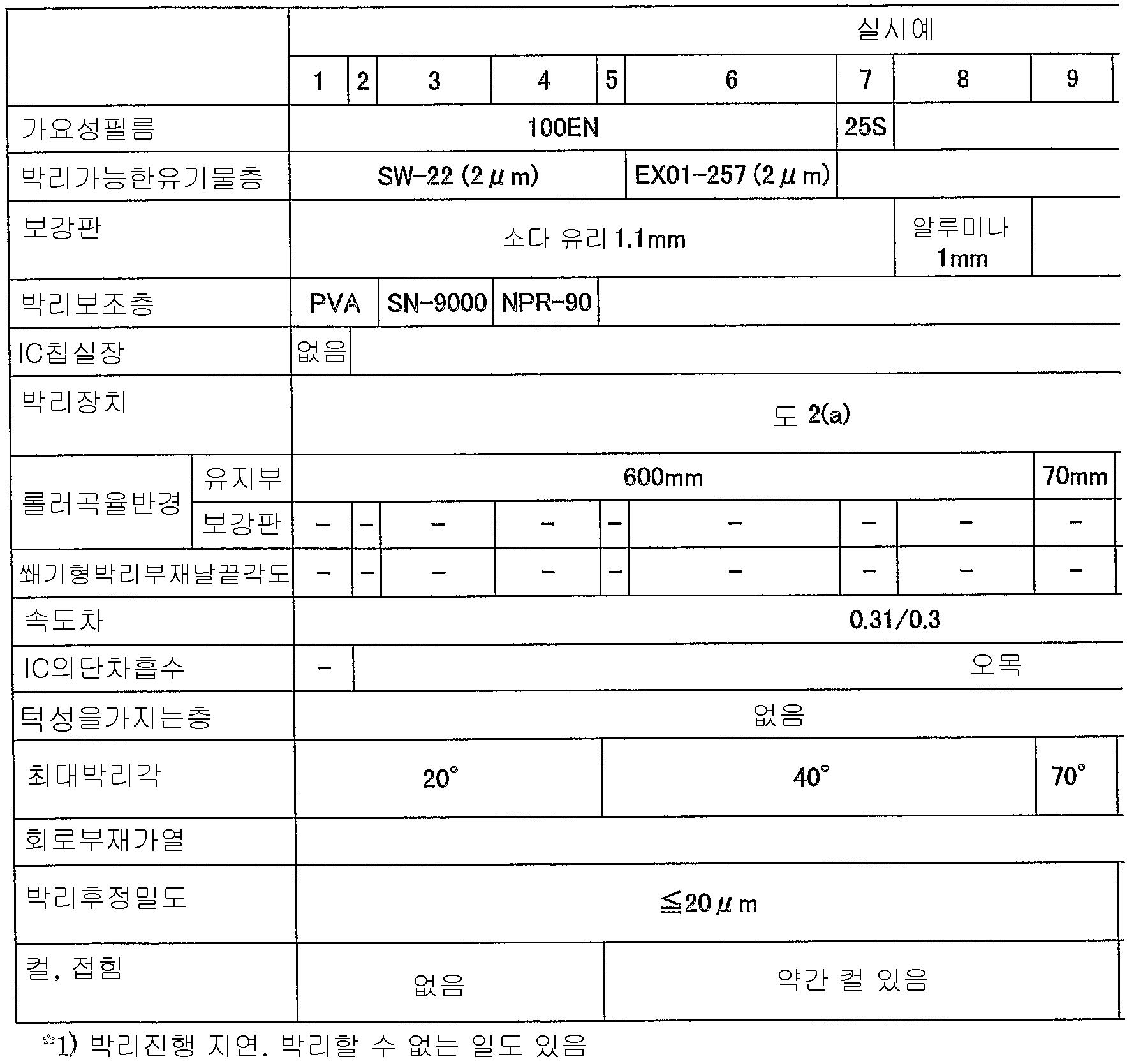 Figure 112005039875449-pct00001