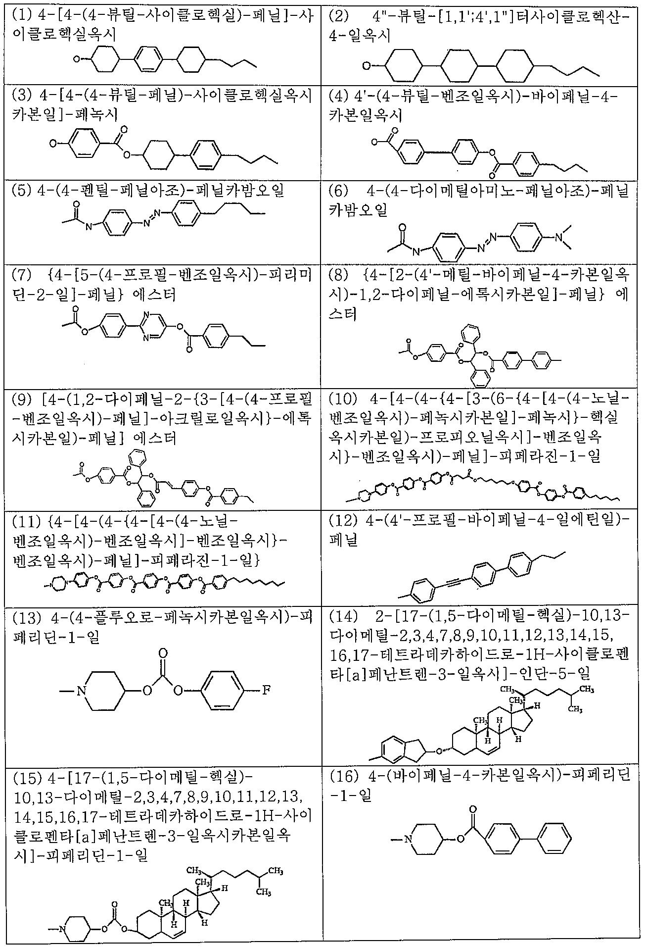 Figure 112011051009618-pct00016