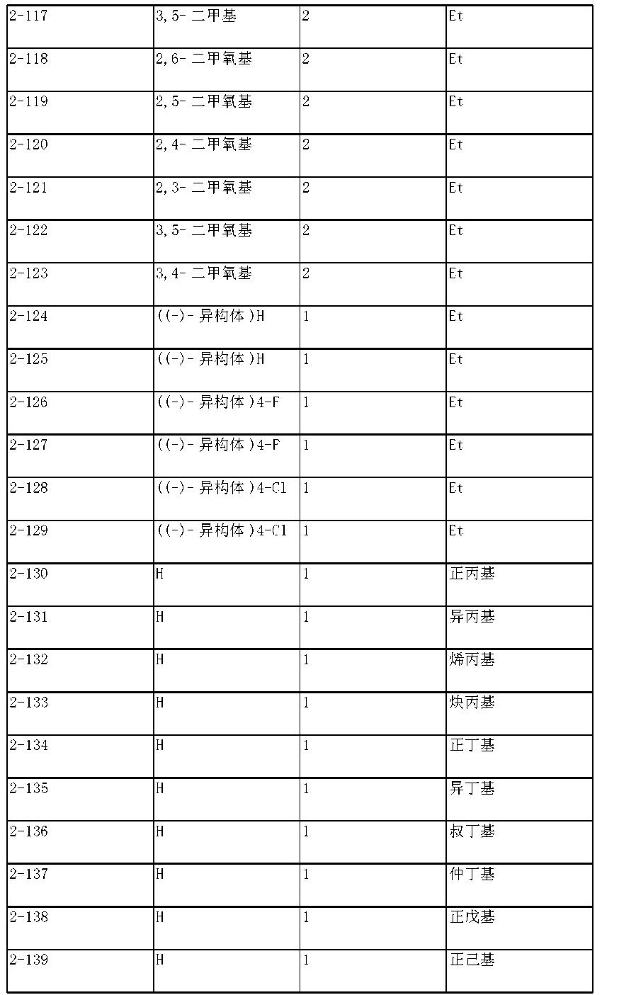 Figure CN102933083BD00281