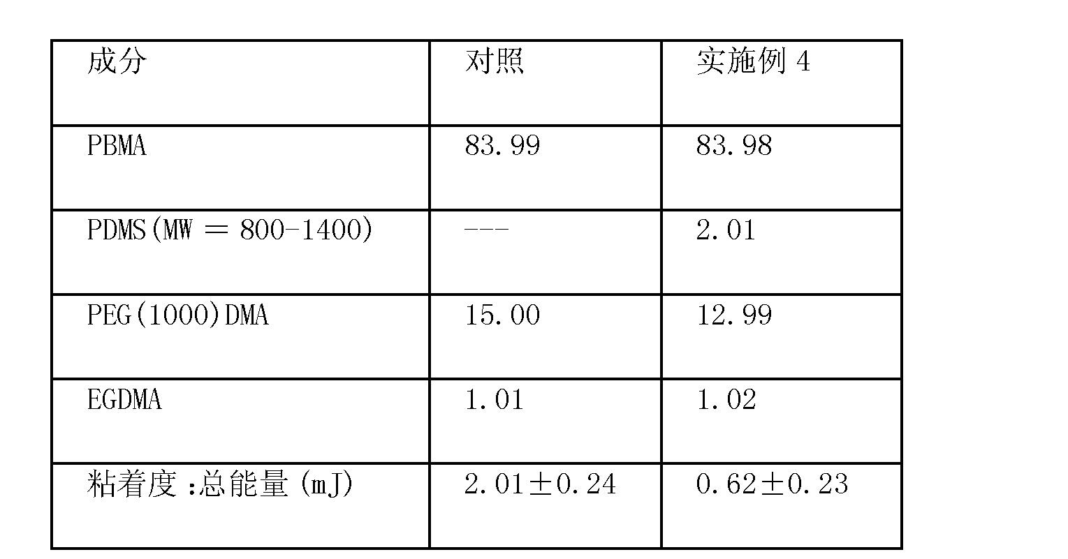 Figure CN101563115BD00101