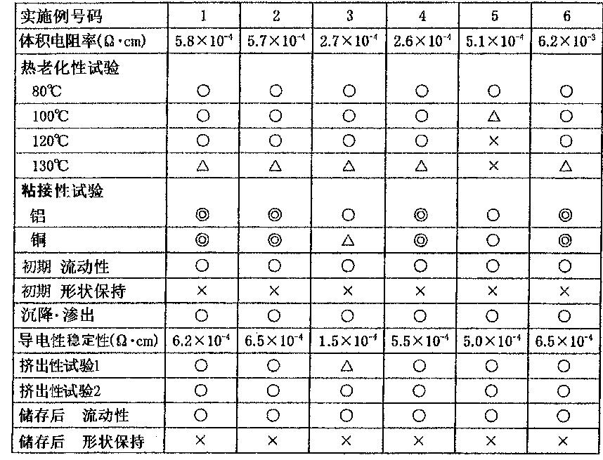 Figure CN103237863BD00191