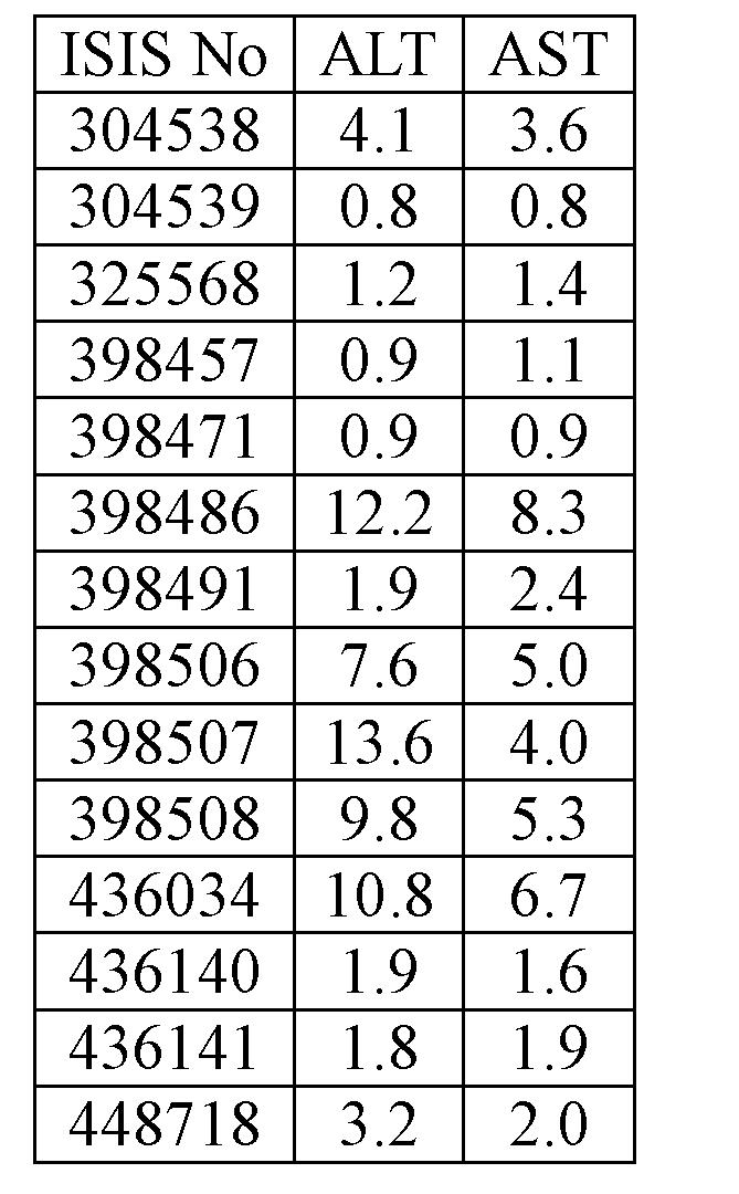 Figure CN103814132BD00782