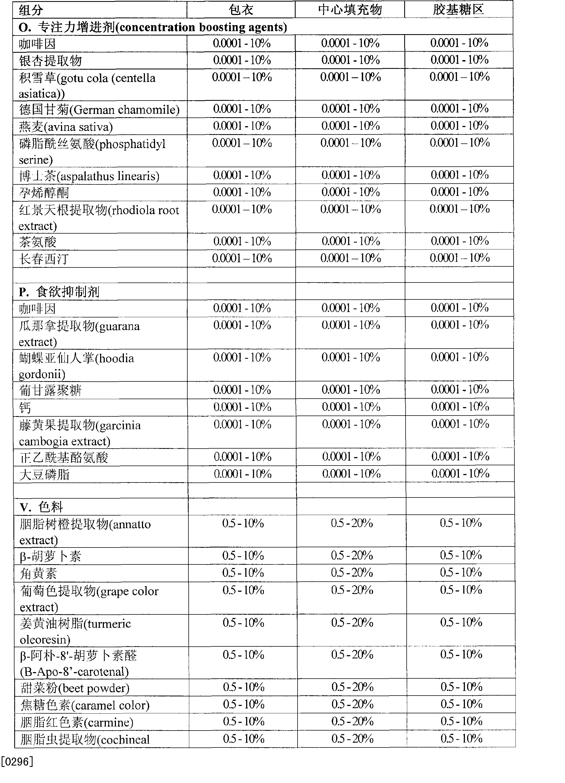 Figure CN101179944BD00591
