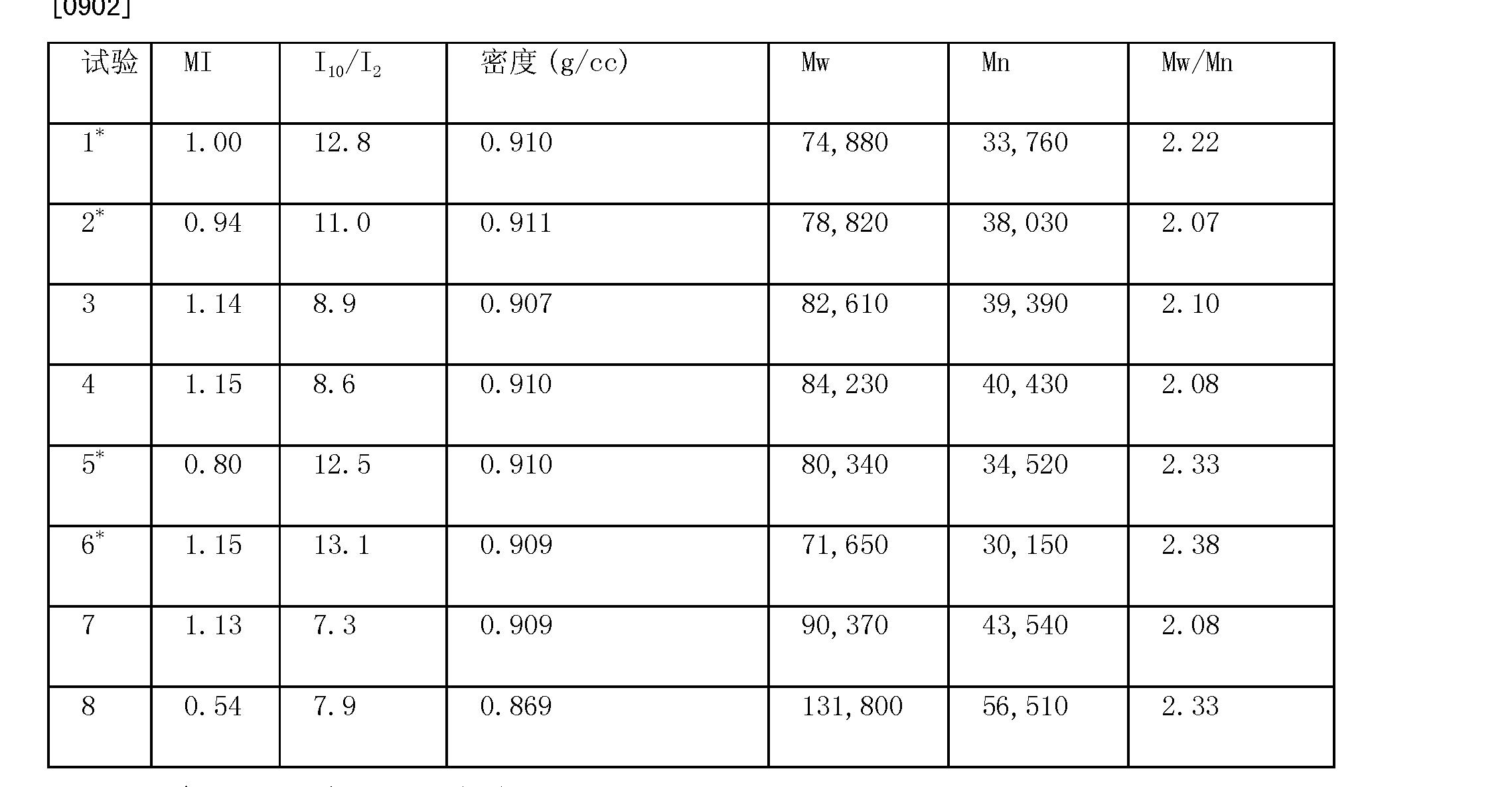Figure CN101490094BD01101