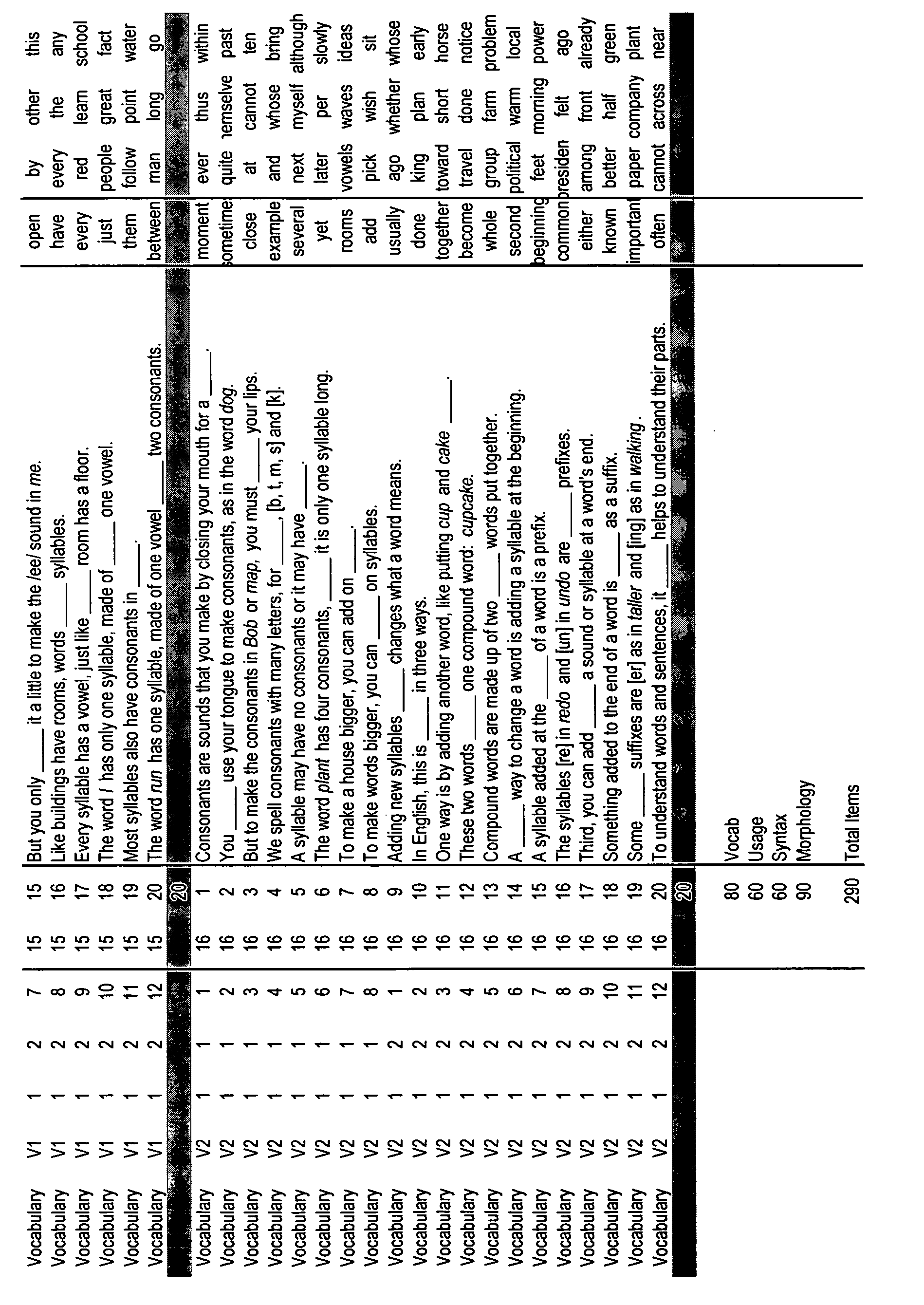 Figure US20050153263A1-20050714-P00150