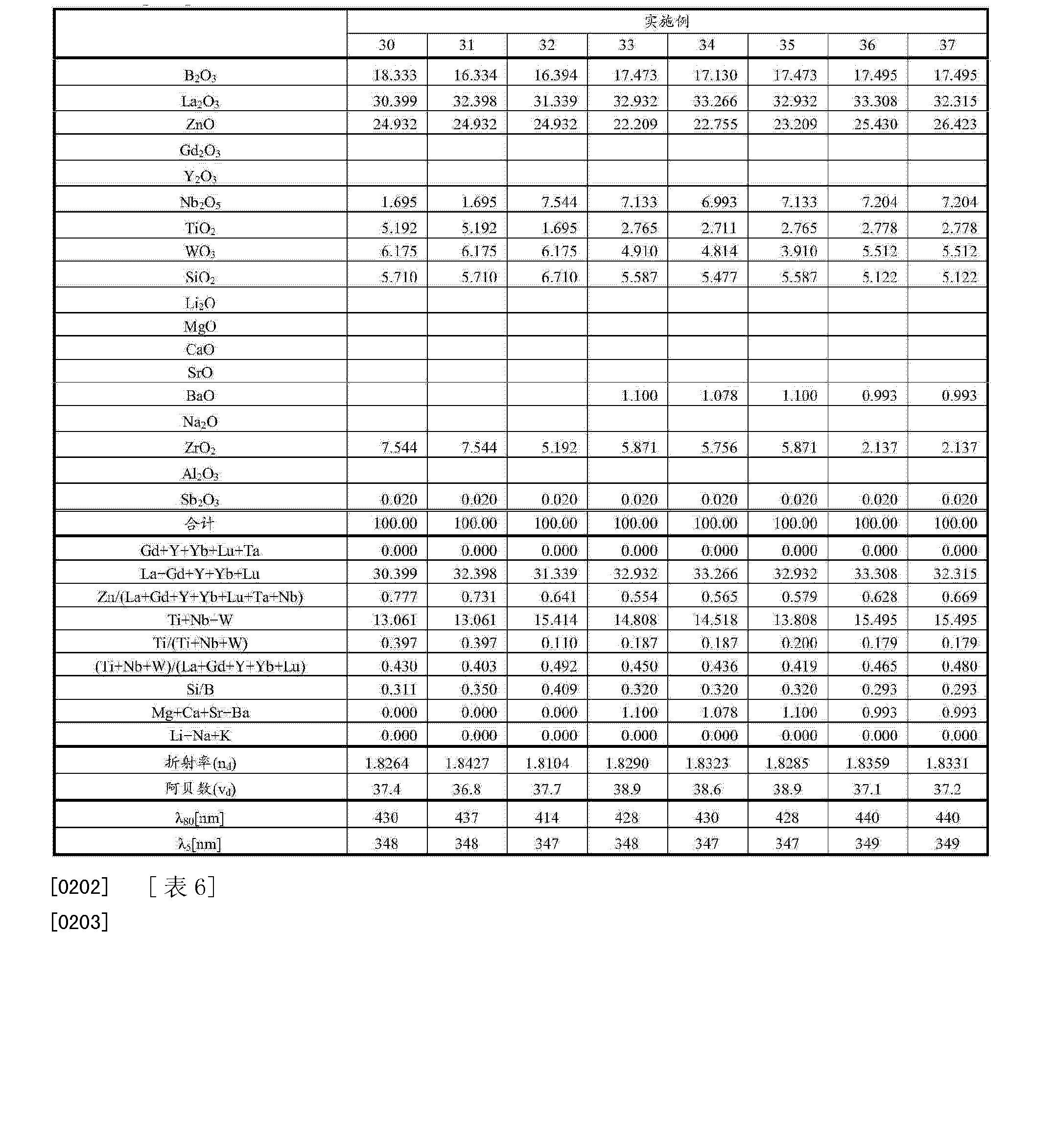 Figure CN103958427AD00191