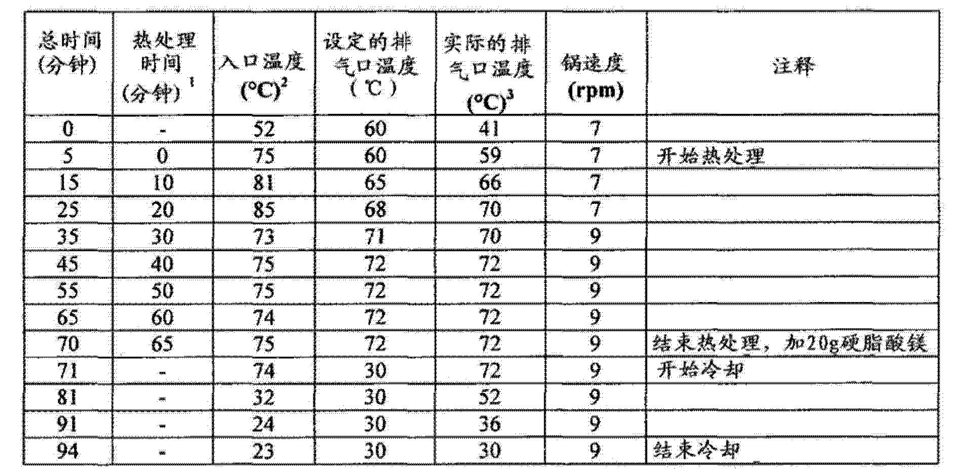 Figure CN102743355BD01541