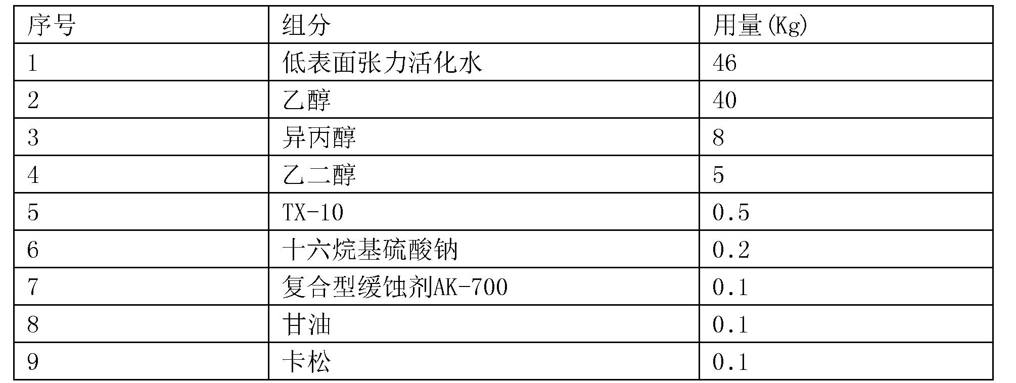 Figure CN105132222BD00071