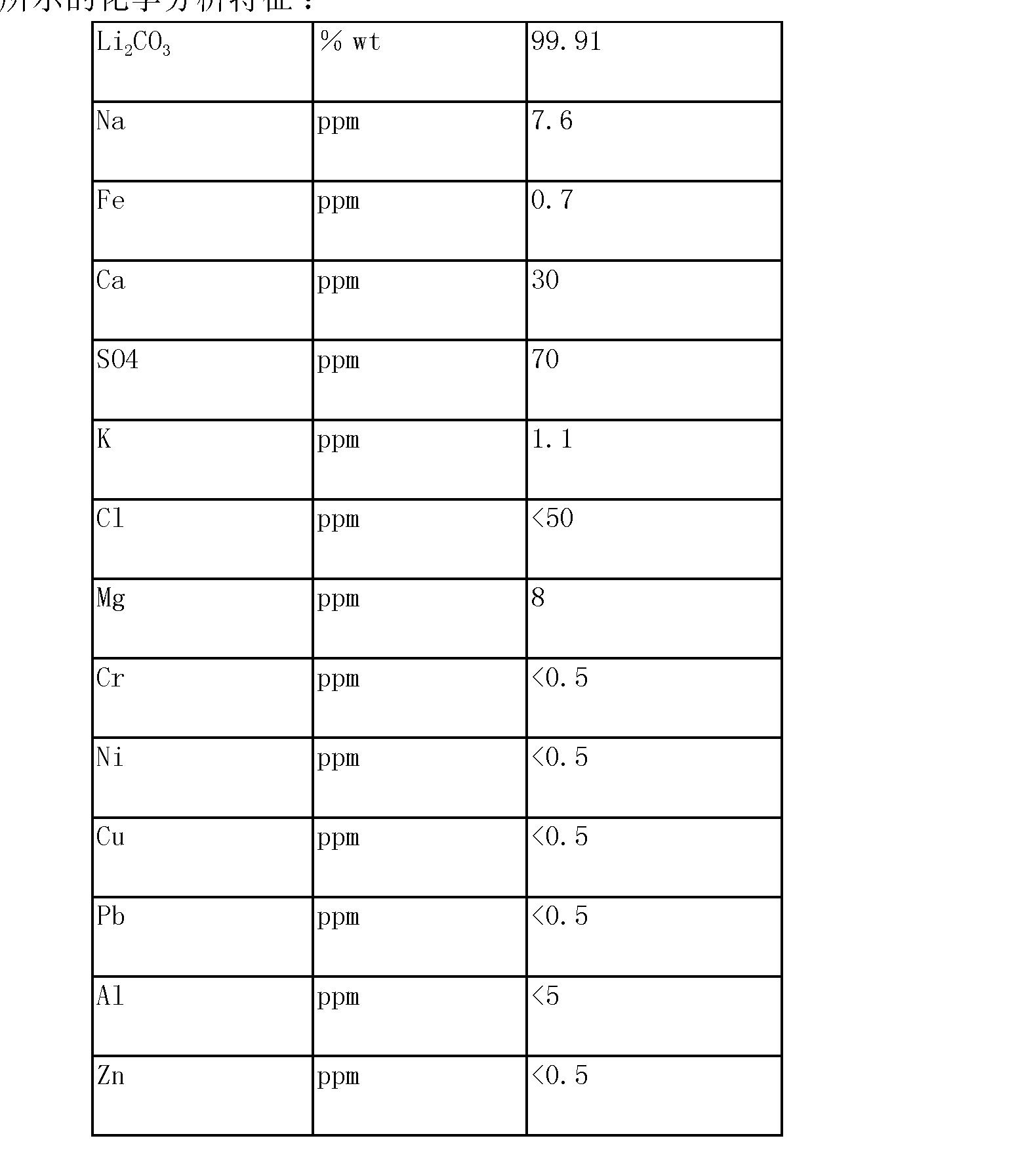 Figure CN103958412AC00042