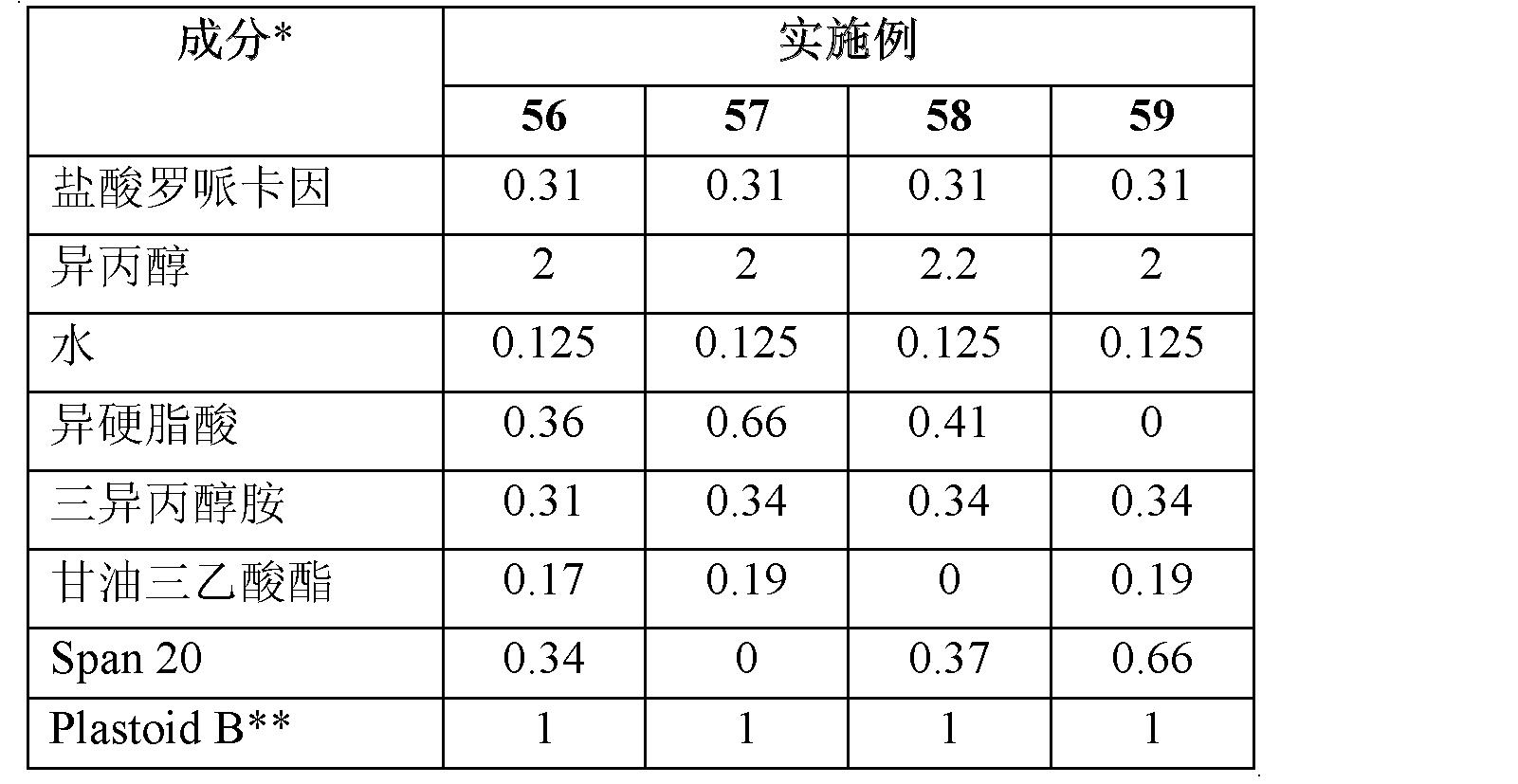 Figure CN102670567AD00461