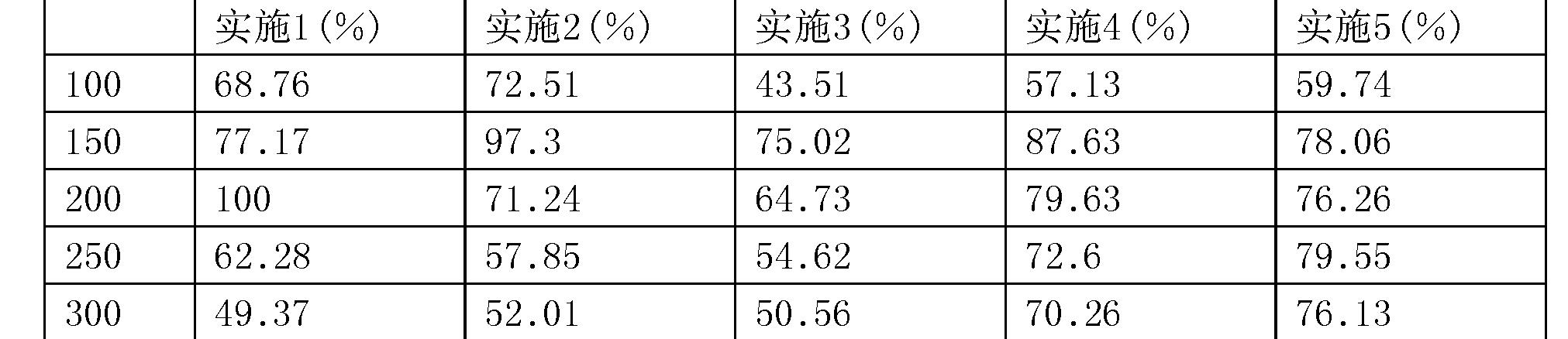 Figure CN104495837BD00081