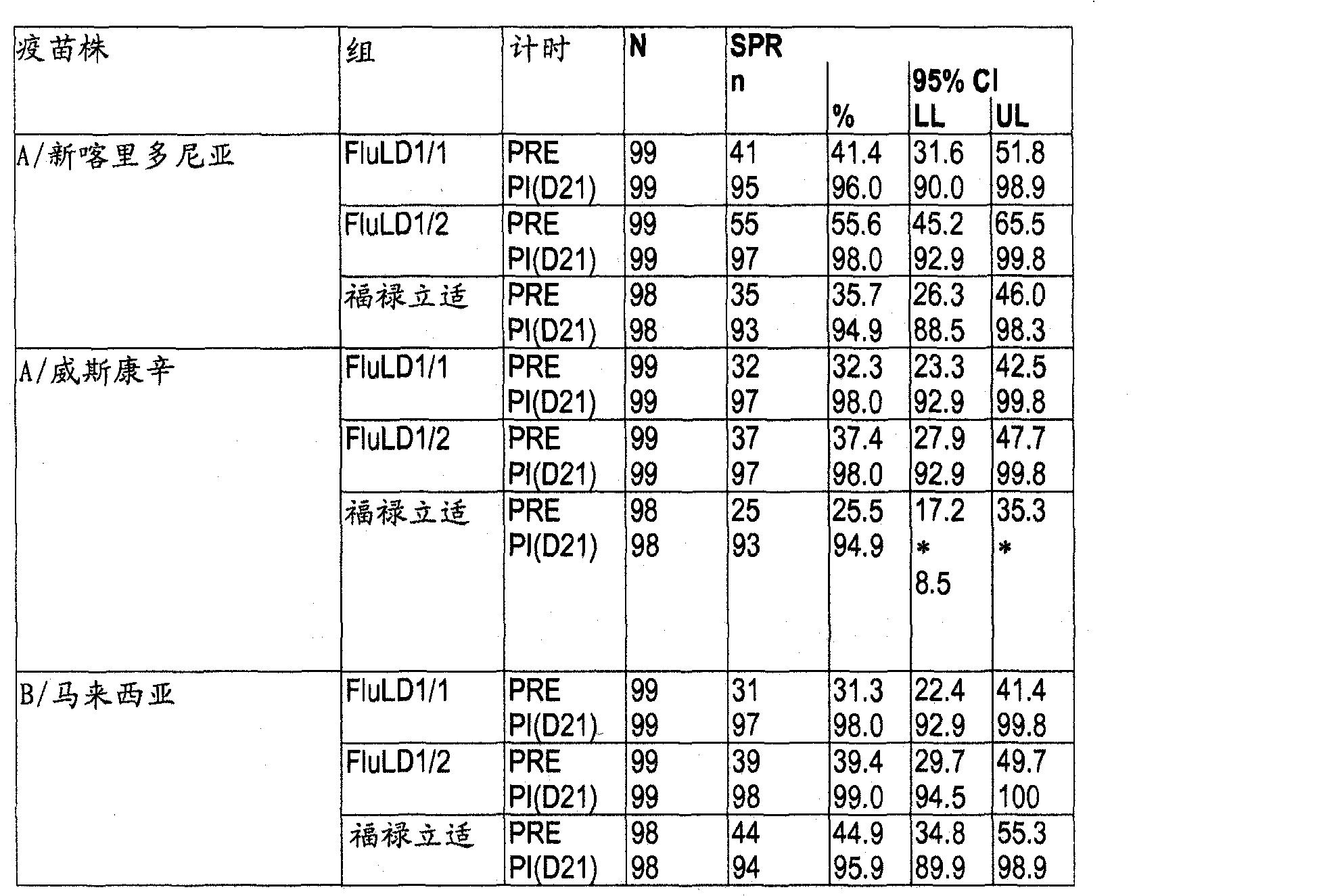 Figure CN102099052AD00321
