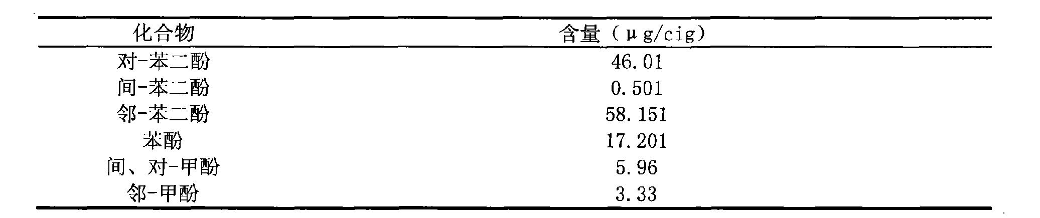 Figure CN101762653BD00081
