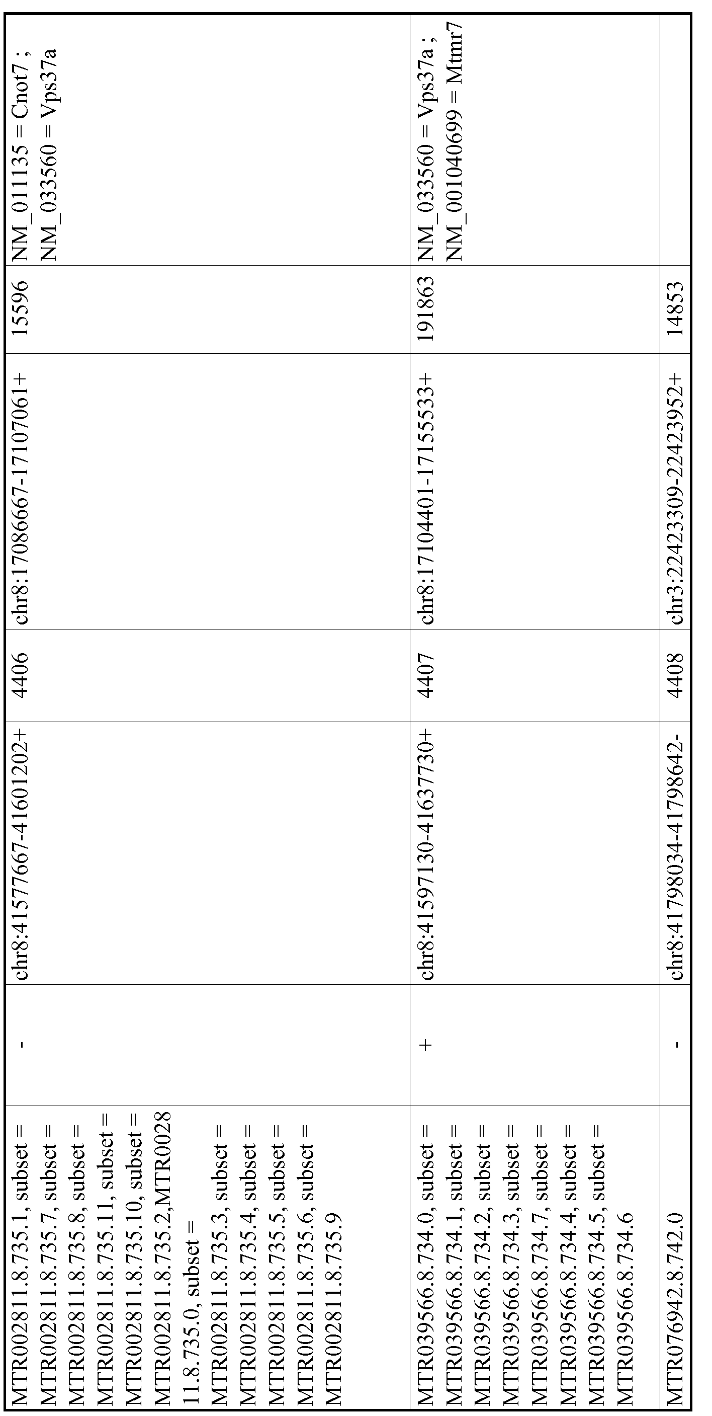 Figure imgf000822_0001