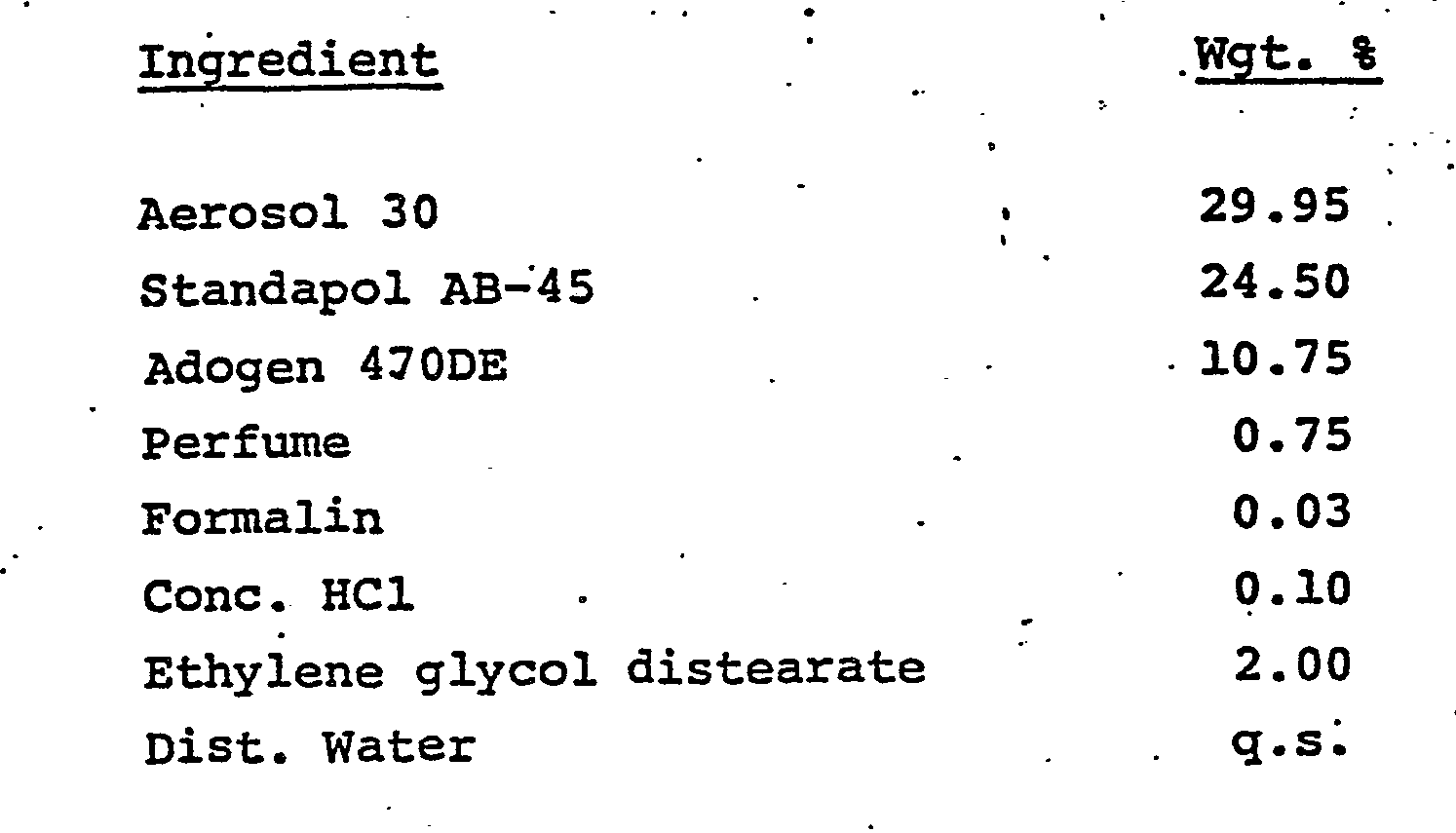 EP0067635A2 - Shampoo compositions - Google Patents