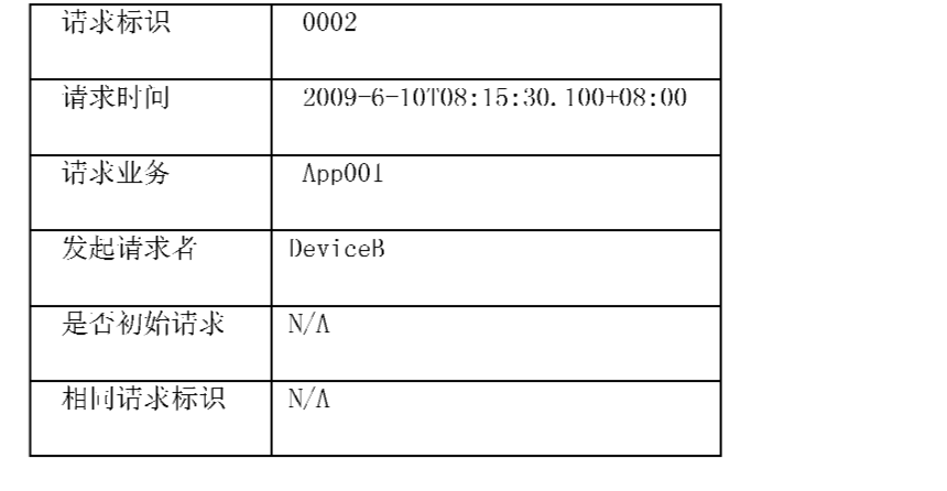 Figure CN101998682AD00133