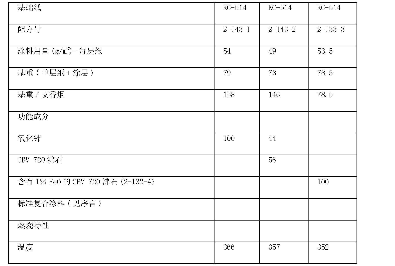 Figure CN101381972BD00162