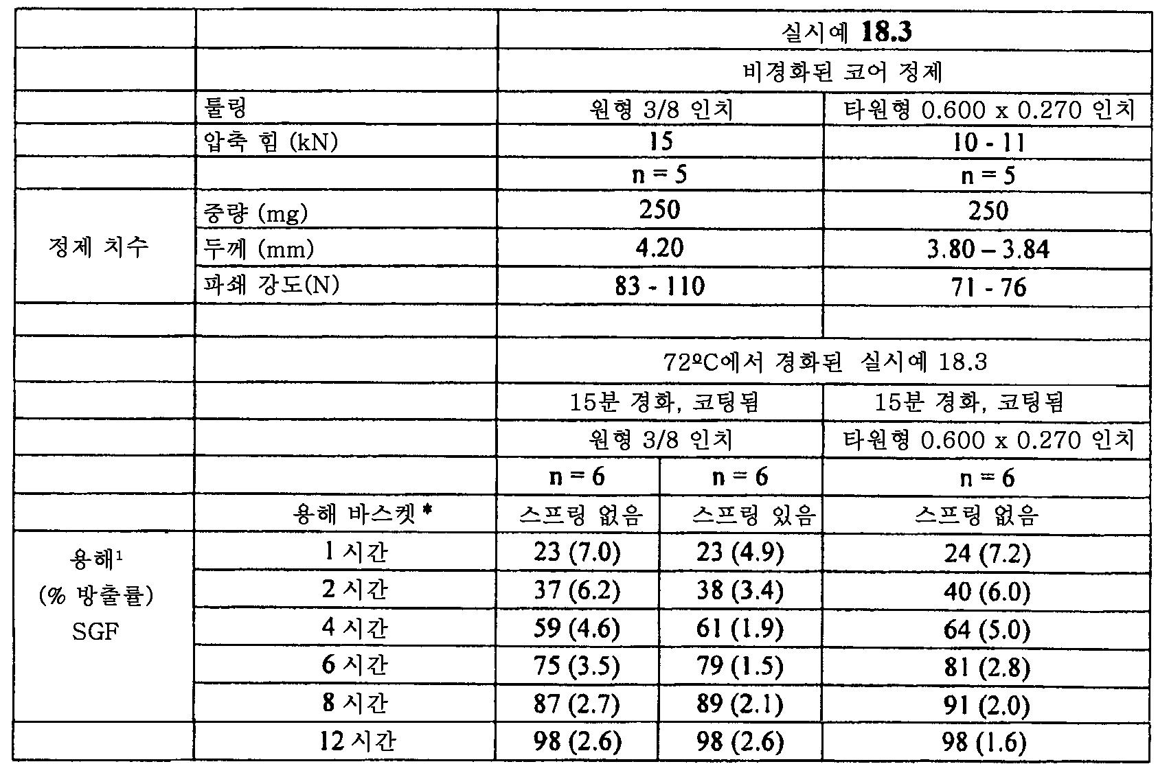 Figure 112011082183604-pat00096