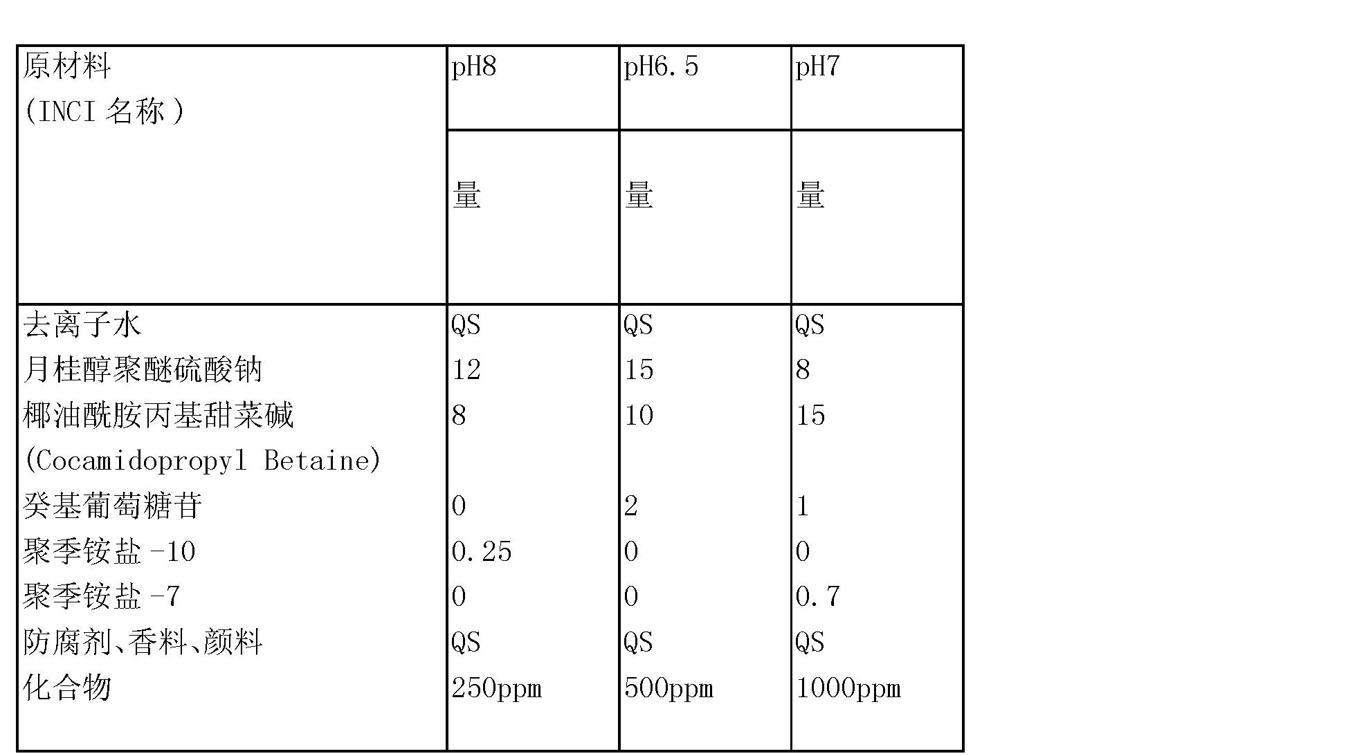 Figure CN101278051BD00972