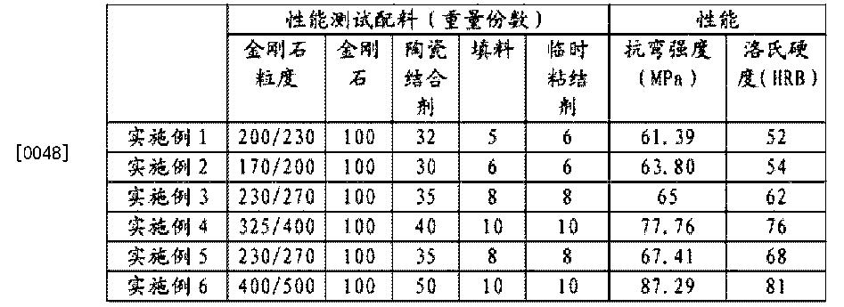 Figure CN103624696BD00071