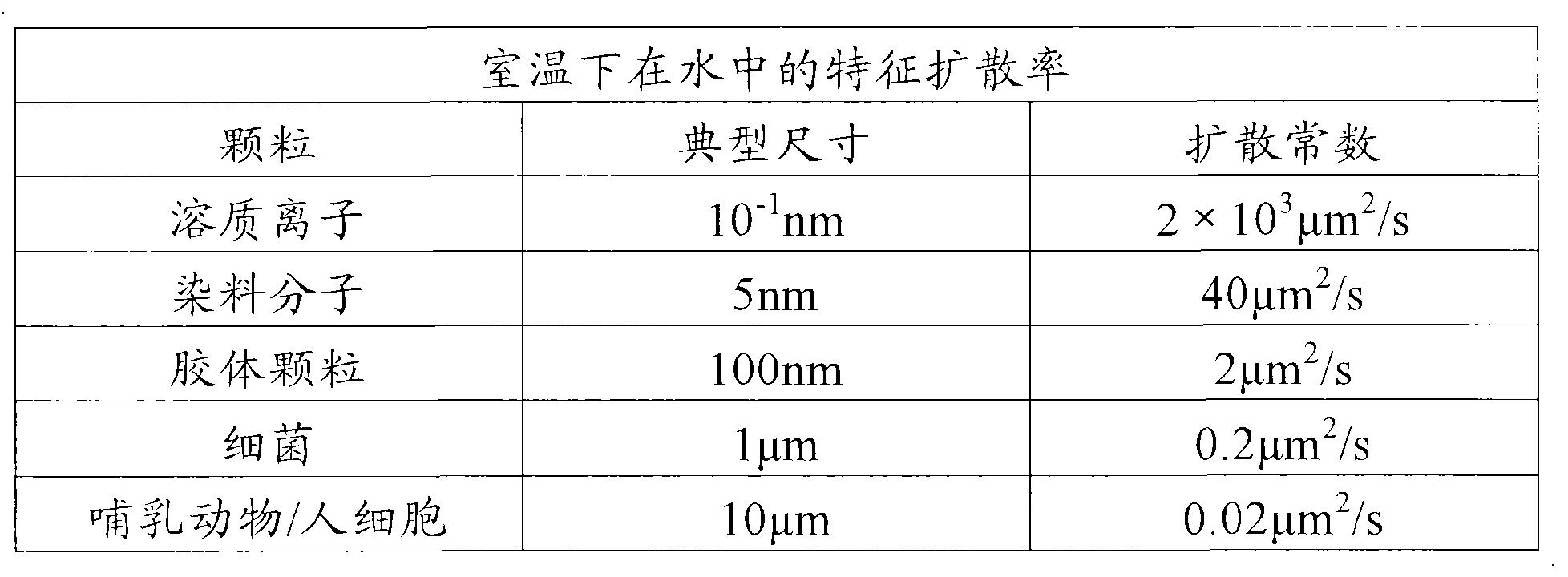 Figure CN101687416BD00061