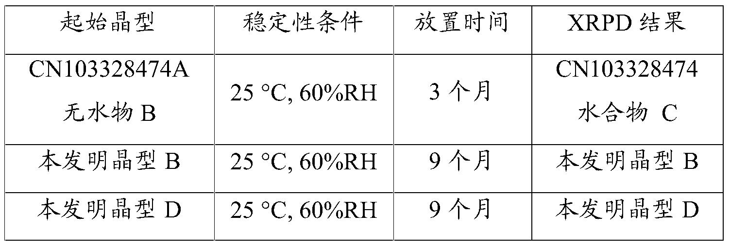 Figure PCTCN2016102022-appb-000007