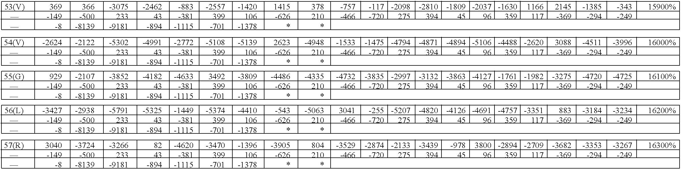 Figure US08945899-20150203-C00010