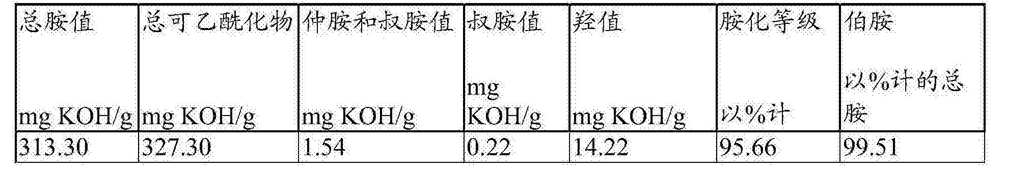 Figure CN105492587BD00391