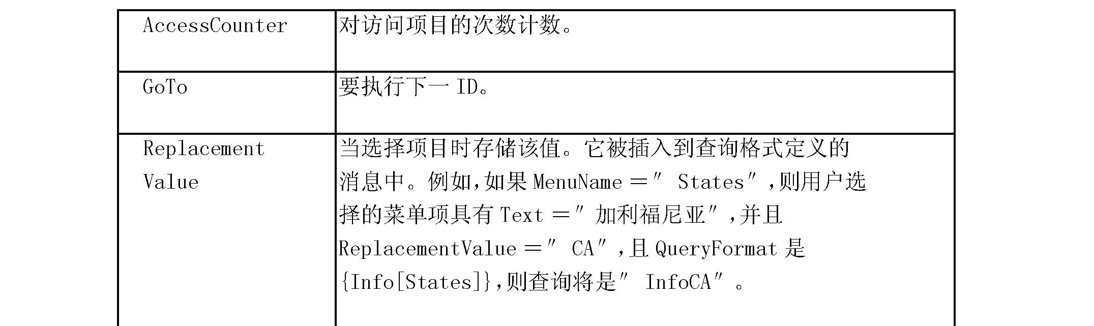Figure CN101681484BD00351