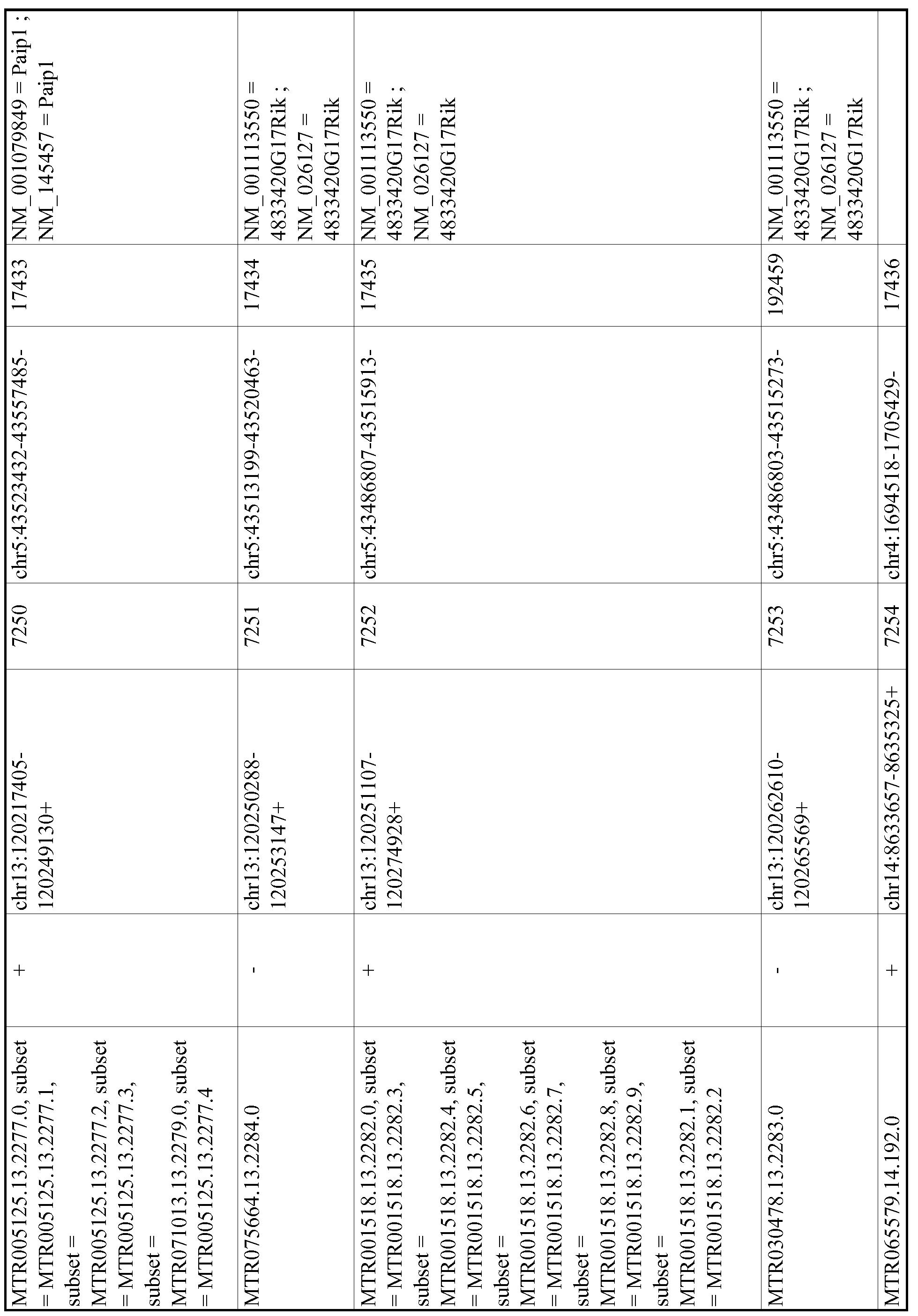 Figure imgf001268_0001