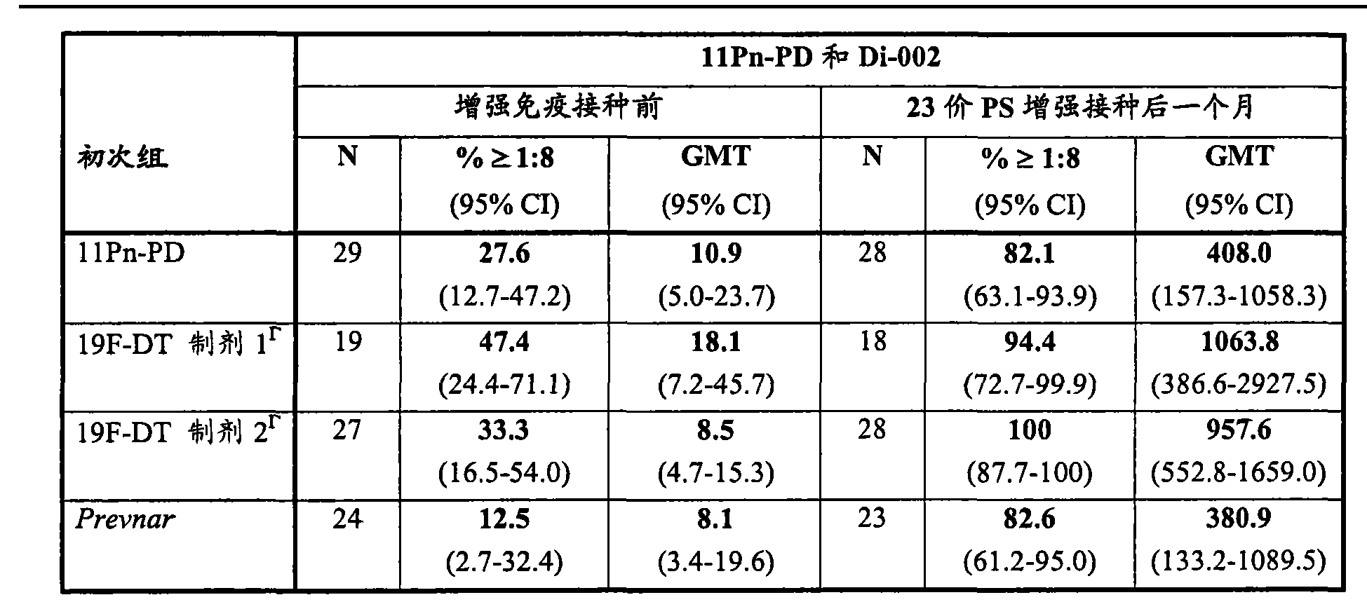 Figure CN101378779BD00421