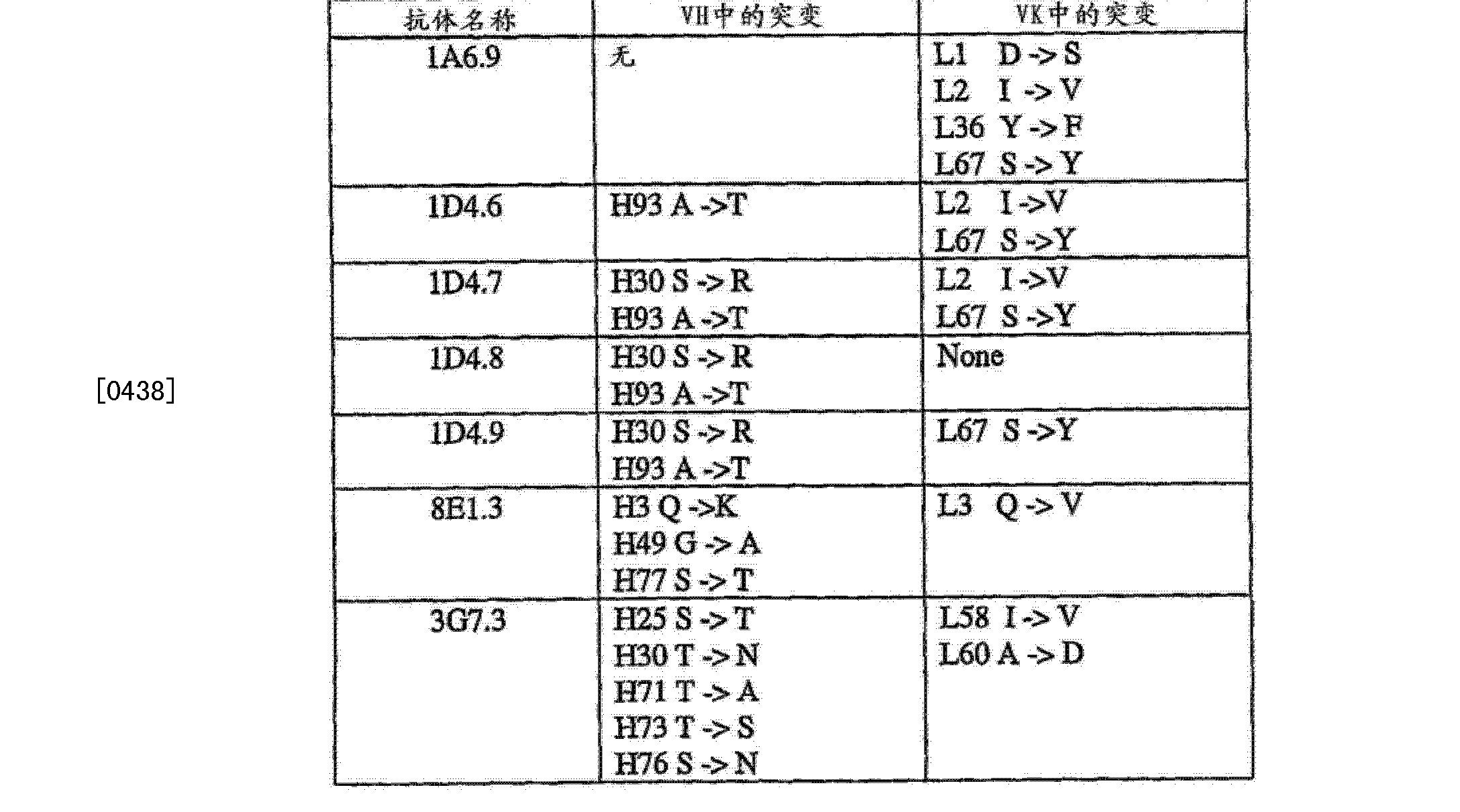 Figure CN103145837AD00822