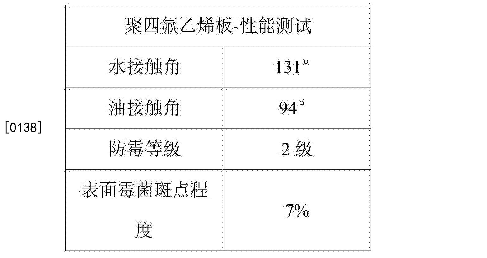 Figure CN107201510AD00141
