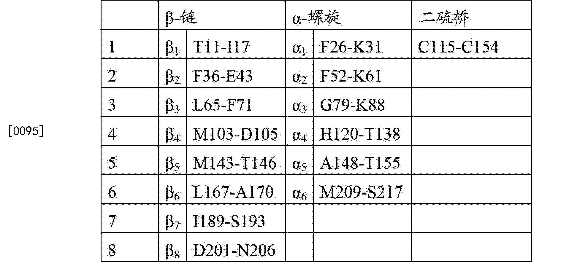 Figure CN102858968BD00141