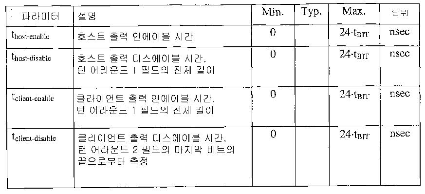 Figure 112006076661523-pct00019