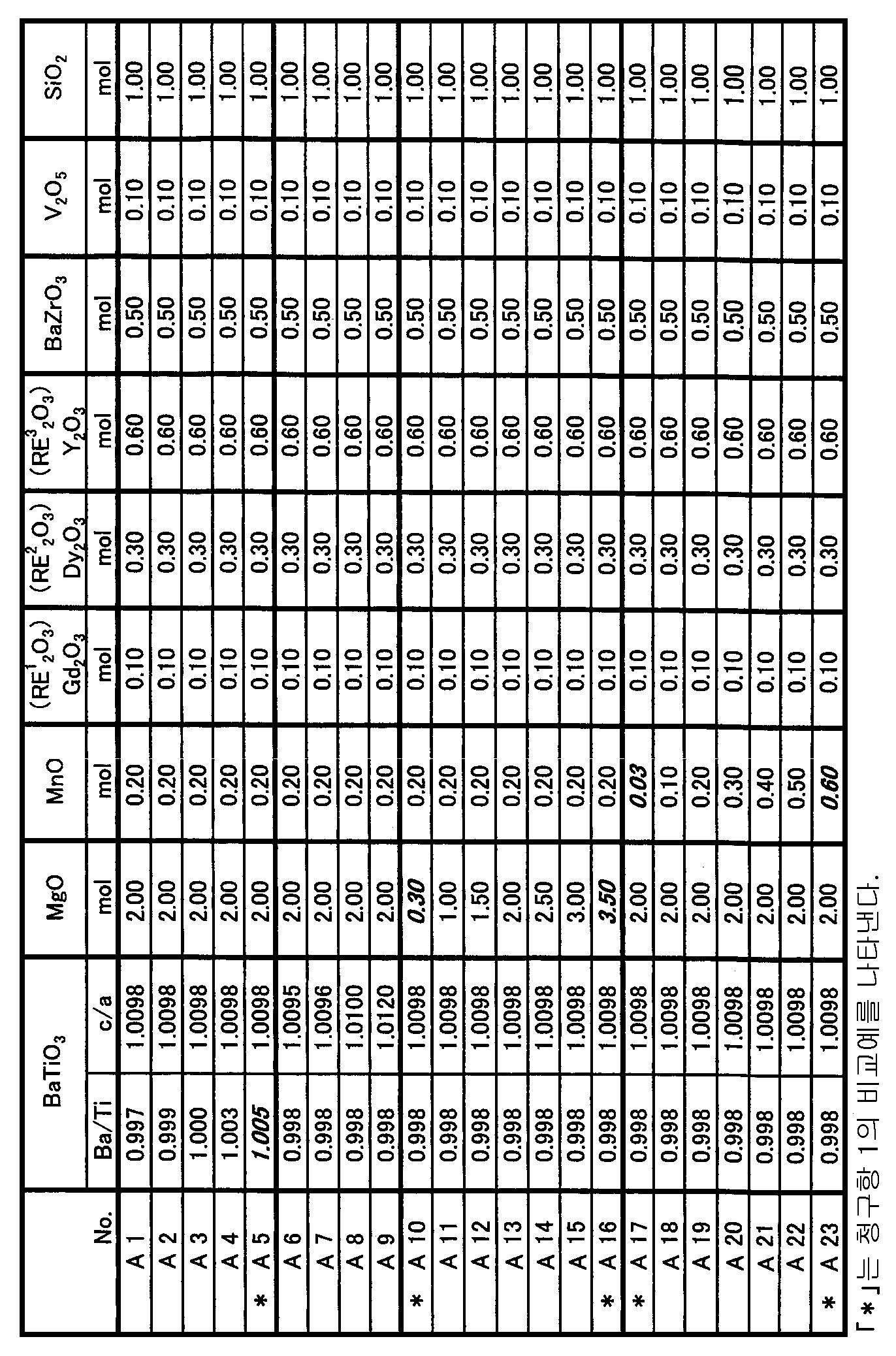 Figure 112008067758410-pat00001