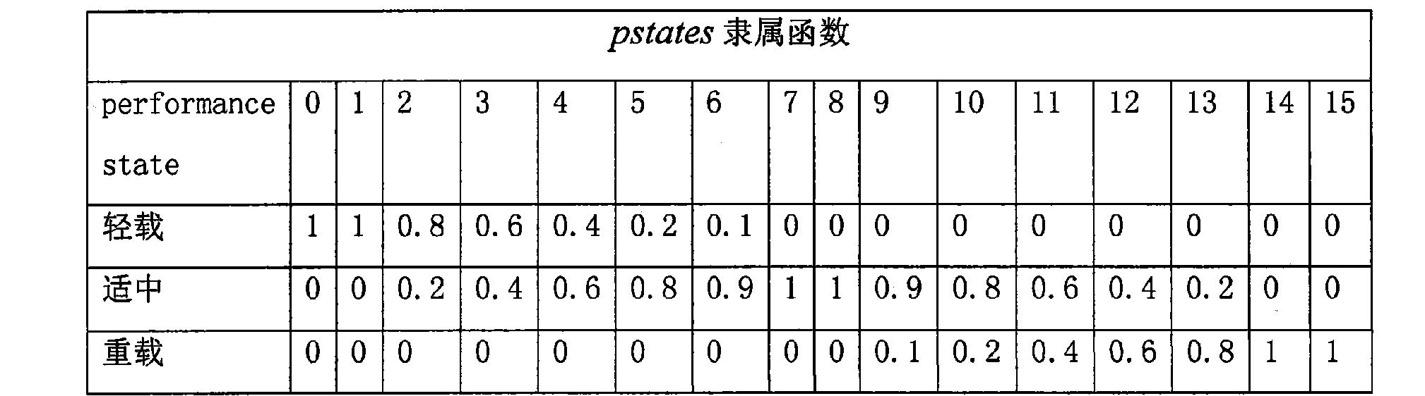 Figure CN104123452BD00081