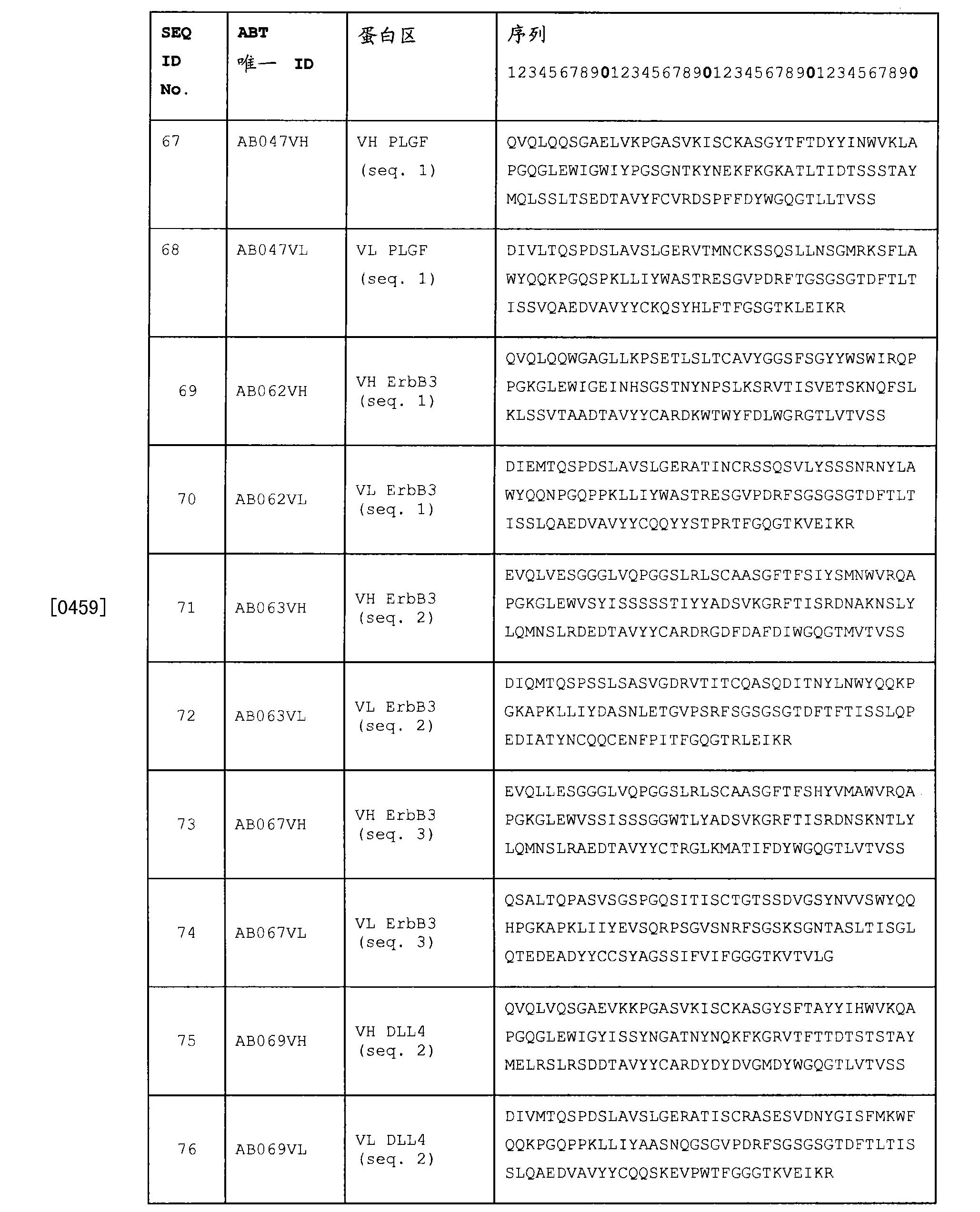 Figure CN102076355BD00961