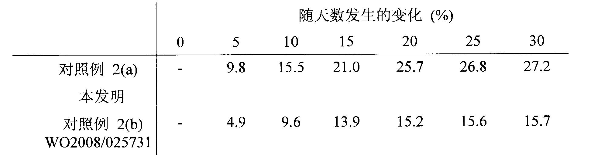 Figure CN102596314BD00112