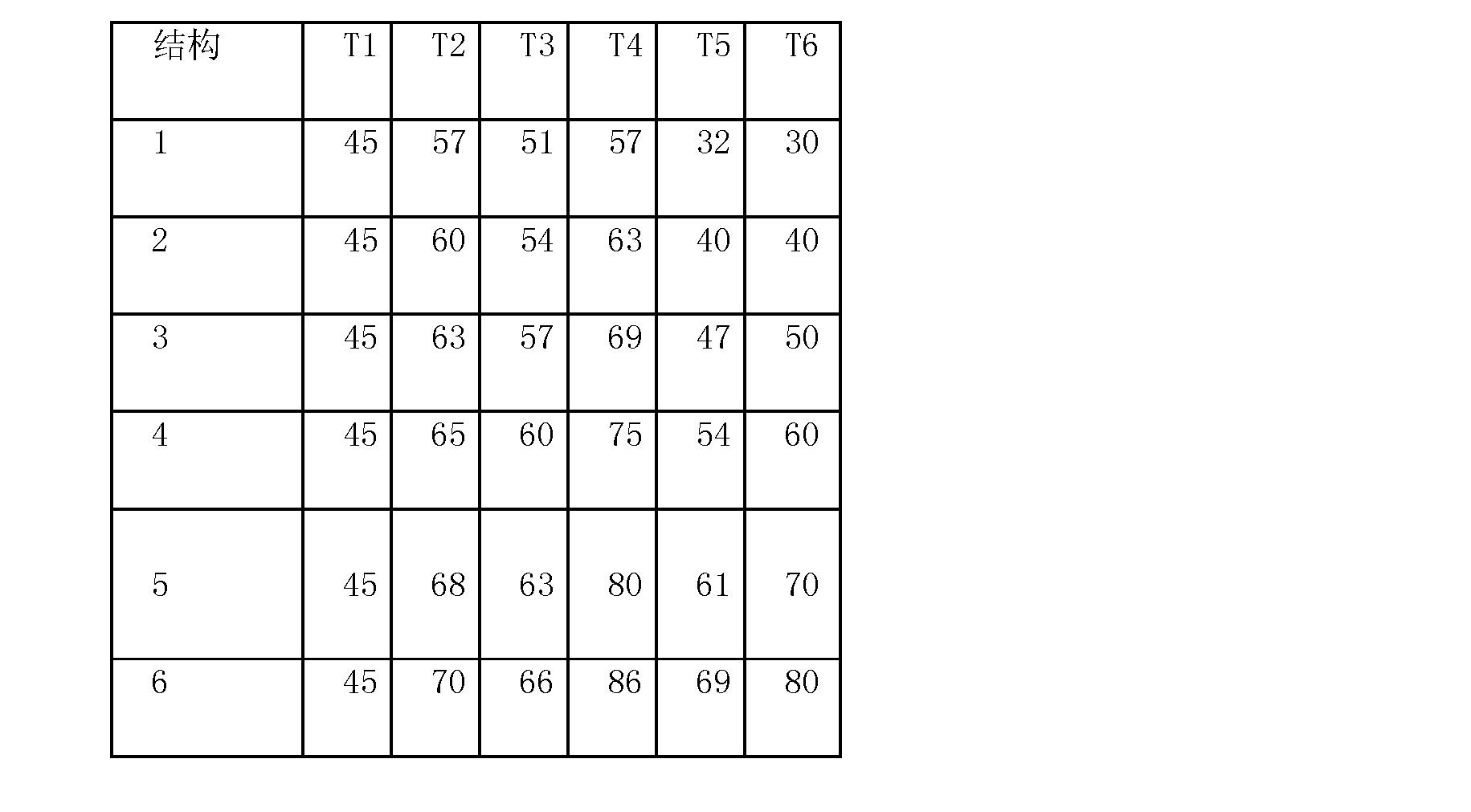 Figure CN102106010AD00112