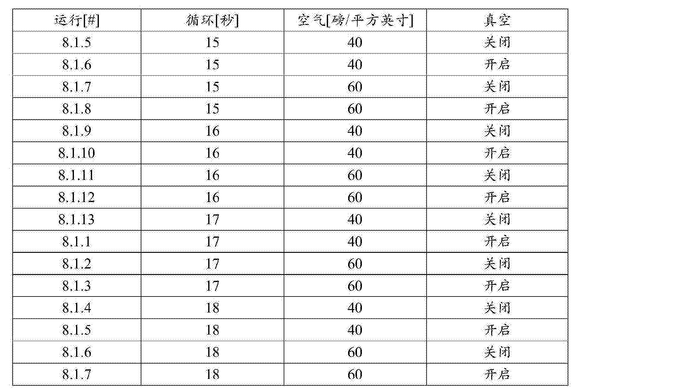 Figure CN105517775AD00371