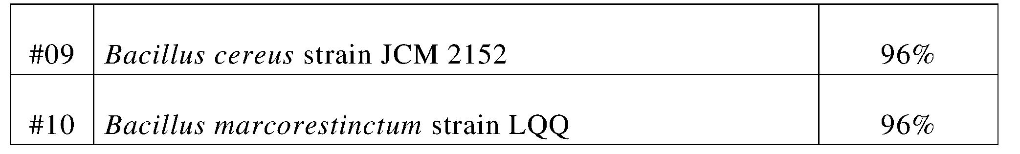 Figure 107145475-A0305-02-0008-7